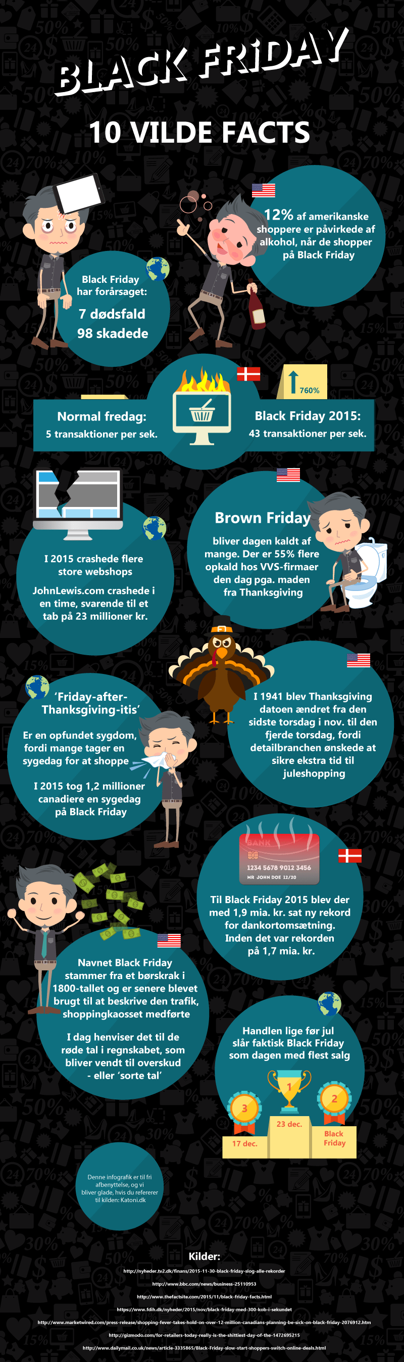 black-friday-fun-facts